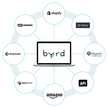 Infographic_byrd_integrations_2020