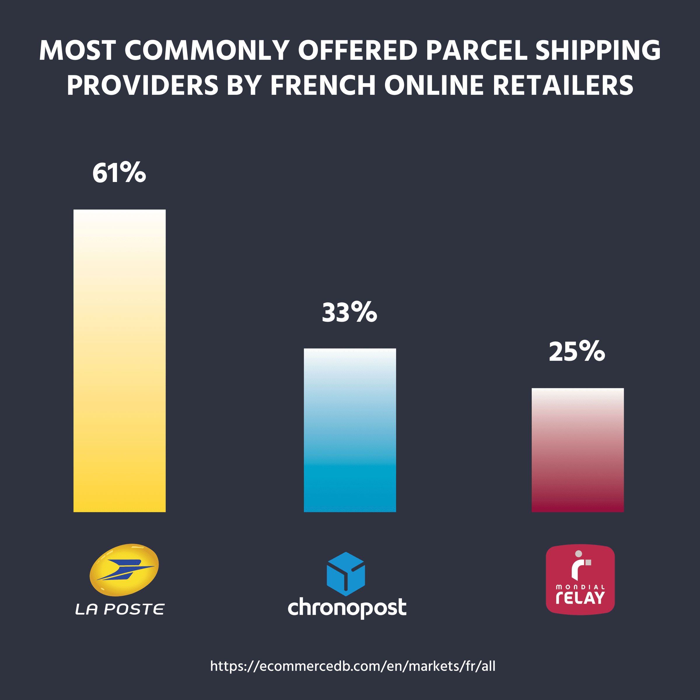 french parcel shipping provider