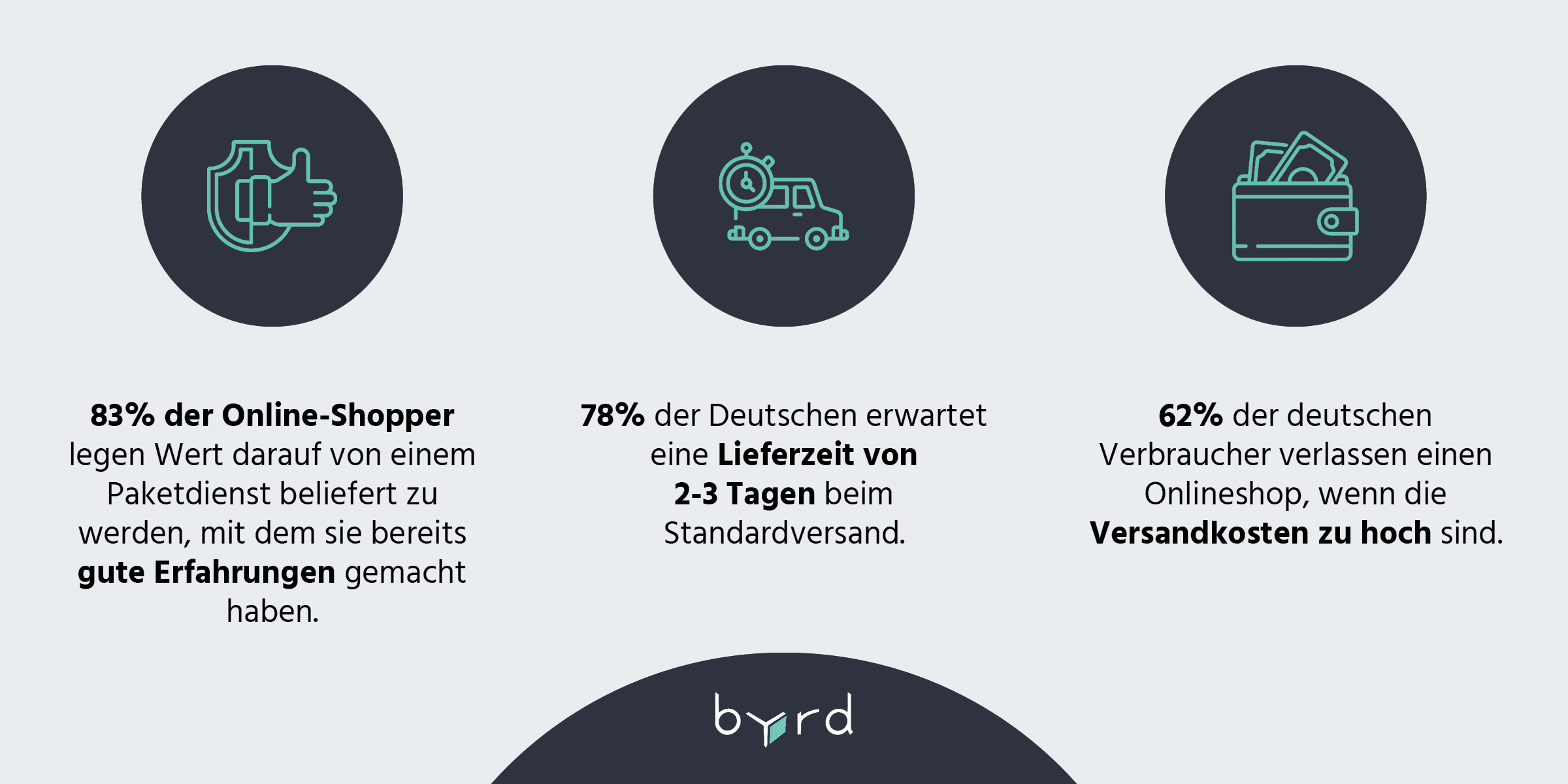 infographic_online_shoppers_data_GER